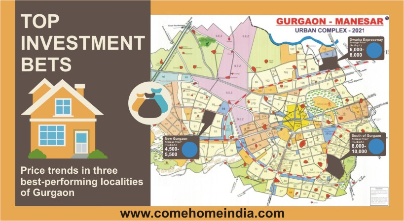 Top 3 Destinations of Gurgaon that can Multiply your Money!